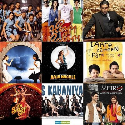 TamilGun Website 2021 Movies Download - Is it Legal ? Tamil, Telugu & Malayalam Dubbed Movies Download Site