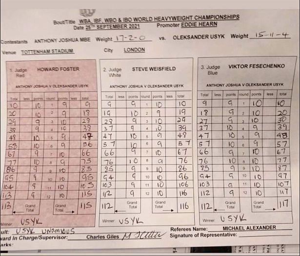 The judges scorecards for Anthony Joshua vs Oleksandr Usyk in full